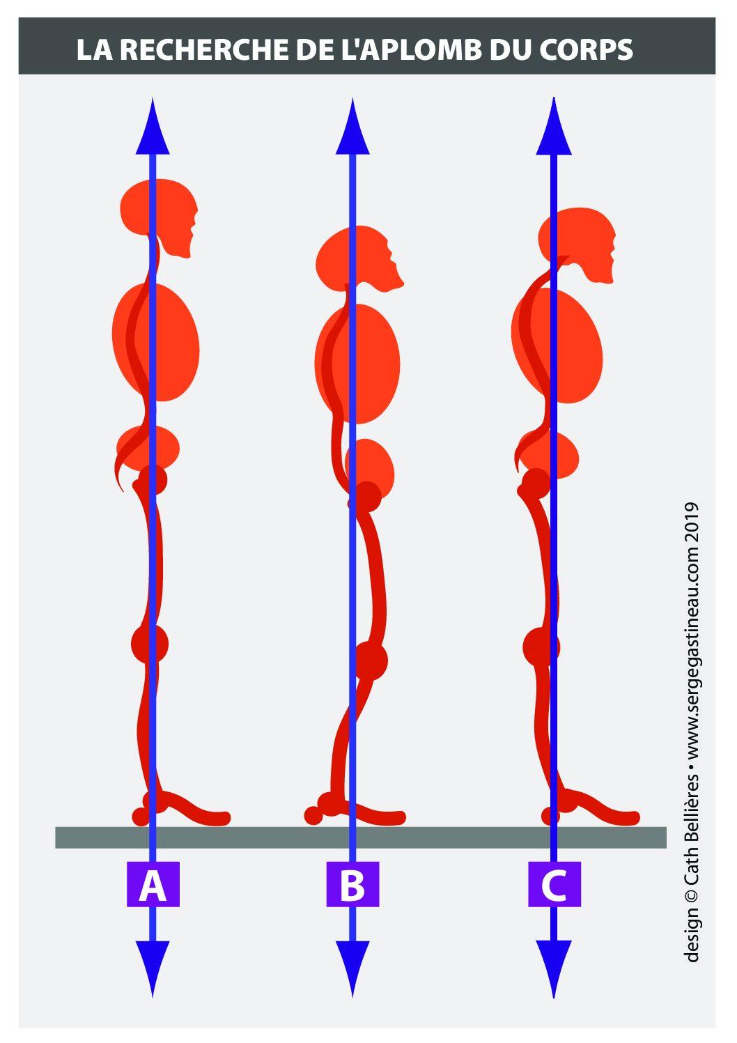 Prévention de la coxarthrose et de la prothèse de hanche
